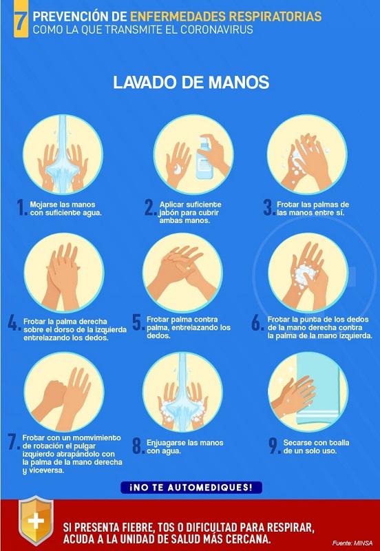 Así se lavan las manos